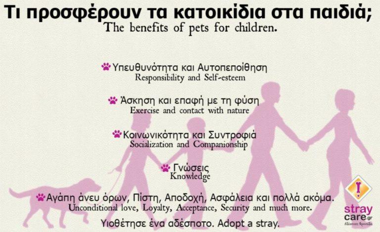 StrayCare.gr Αδέσποτη Φροντίδα - Τι προσφέρουν τα κατοικίδια στα παιδία